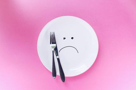 Mindfull Eating Practices
